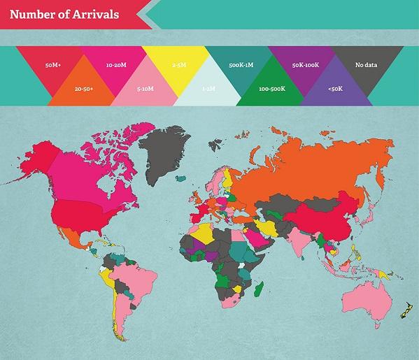 paises populares visitar infografía