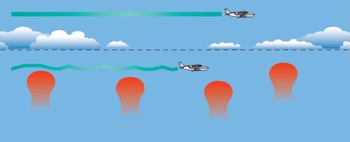 todo-lo-que-debes-de-saber-sobre-la-turbulencia-2